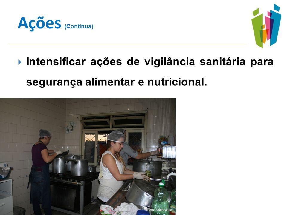 Intensificar ações de vigilância sanitária para segurança alimentar e nutricional. Ações (Continua)