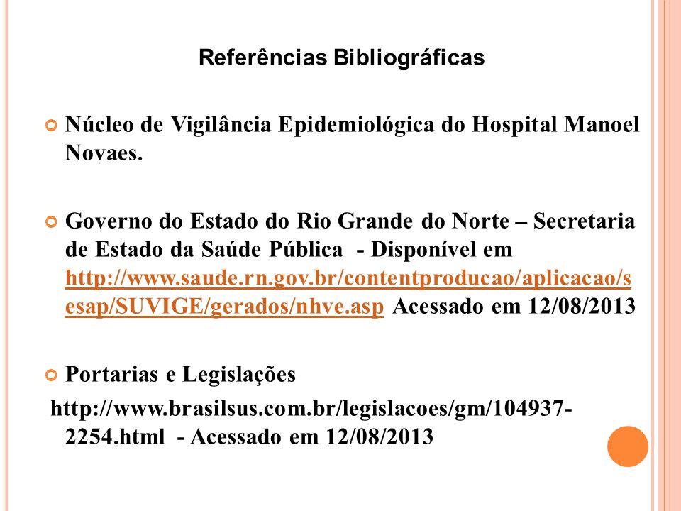 Referências Bibliográficas Núcleo de Vigilância Epidemiológica do Hospital Manoel Novaes. Governo do Estado do Rio Grande do Norte – Secretaria de Est