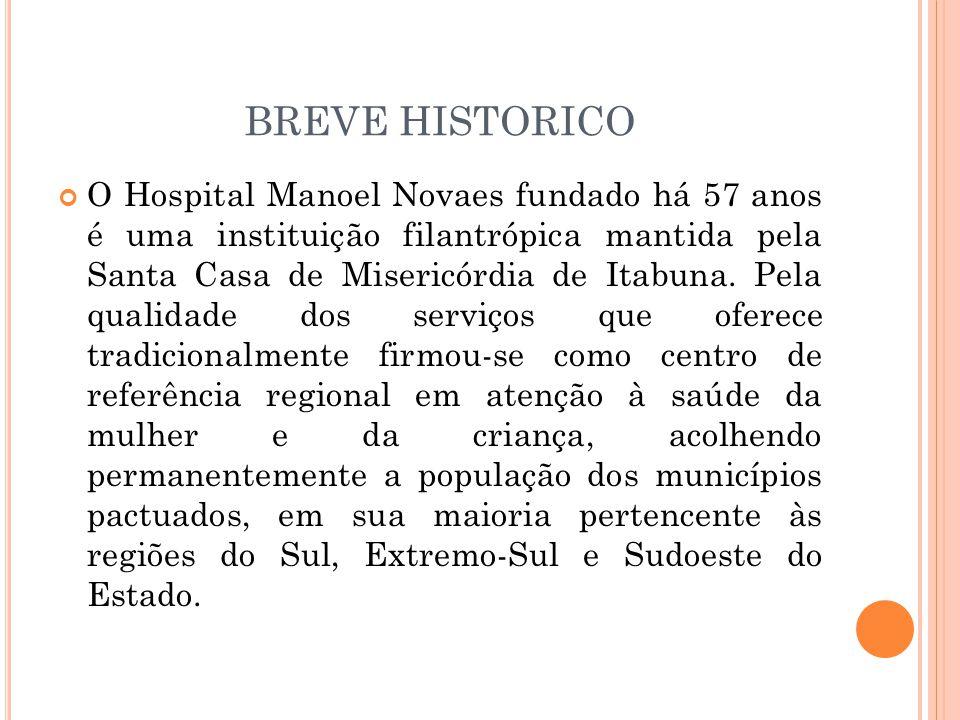 BREVE HISTORICO O Hospital Manoel Novaes fundado há 57 anos é uma instituição filantrópica mantida pela Santa Casa de Misericórdia de Itabuna. Pela qu