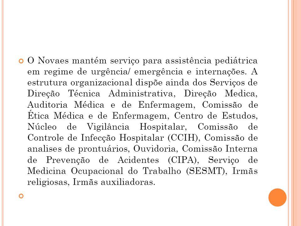 O Novaes mantém serviço para assistência pediátrica em regime de urgência/ emergência e internações. A estrutura organizacional dispõe ainda dos Servi