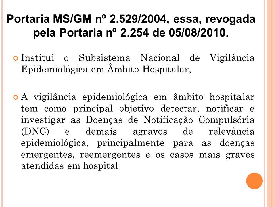 Institui o Subsistema Nacional de Vigilância Epidemiológica em Âmbito Hospitalar, A vigilância epidemiológica em âmbito hospitalar tem como principal
