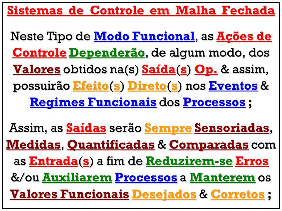 Sistemas de Controle em Malha Fechada Neste Tipo de Modo Funcional, as Ações de Controle Dependerão, de algum modo, dos Valores obtidos na(s) Saída(s)