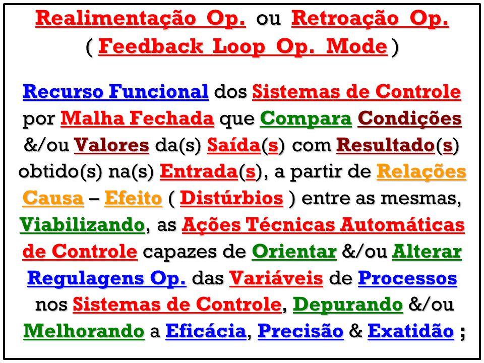 Realimentação Op. ou Retroação Op. ( Feedback Loop Op. Mode ) Recurso Funcional dos Sistemas de Controle por Malha Fechada que Compara Condições &/ou