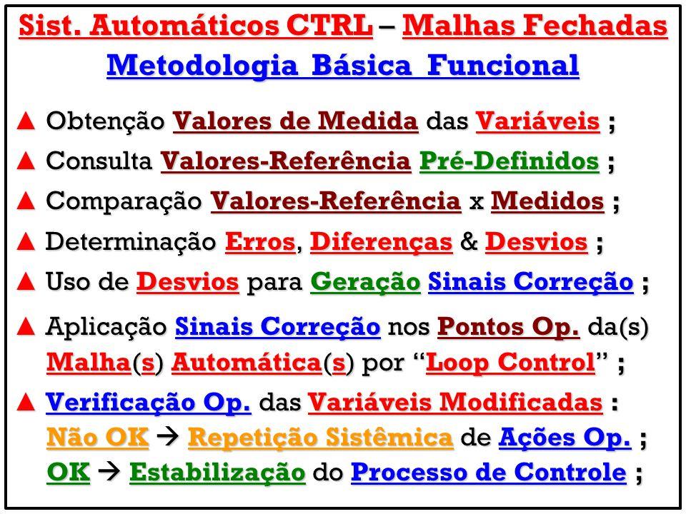 Sist. Automáticos CTRL – Malhas Fechadas Metodologia Básica Funcional Obtenção Valores de Medida das Variáveis ; Obtenção Valores de Medida das Variáv