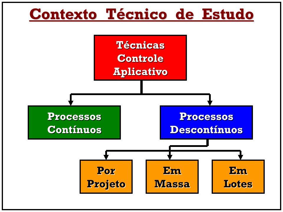Contexto Técnico de Estudo TécnicasControleAplicativo ProcessosContínuosProcessosDescontínuos EmMassaEmLotesPorProjeto