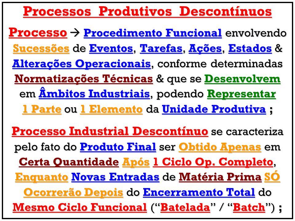 Processos Produtivos Descontínuos Processo Procedimento Funcional envolvendo Sucessões de Eventos, Tarefas, Ações, Estados & Alterações Operacionais,