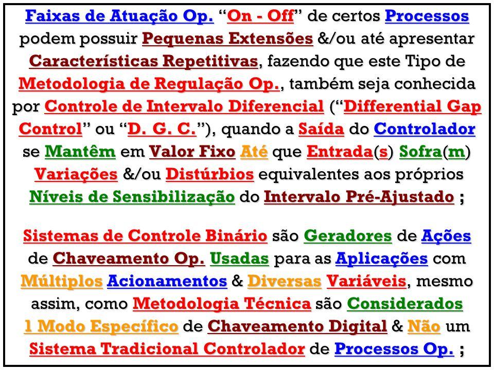 Faixas de Atuação Op. On - Off de certos Processos podem possuir Pequenas Extensões &/ou até apresentar Características Repetitivas, fazendo que este