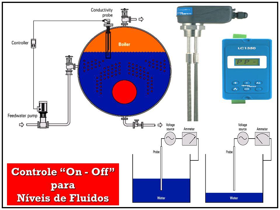 Controle On - Off para Níveis de Fluidos