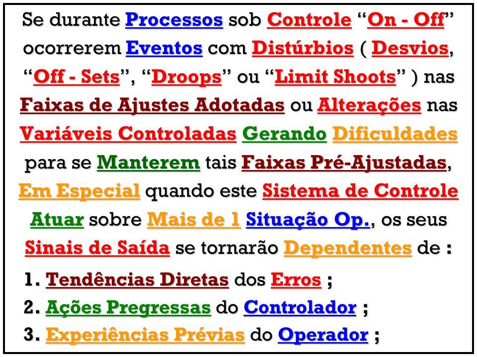 Se durante Processos sob Controle On - Off ocorrerem Eventos com Distúrbios ( Desvios, Off - Sets, Droops ou Limit Shoots ) nasOff - Sets, Droops ou L