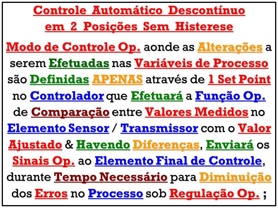 Controle Automático Descontínuo em 2 Posições Sem Histerese Modo de Controle Op. aonde as Alterações a serem Efetuadas nas Variáveis de Processo são D