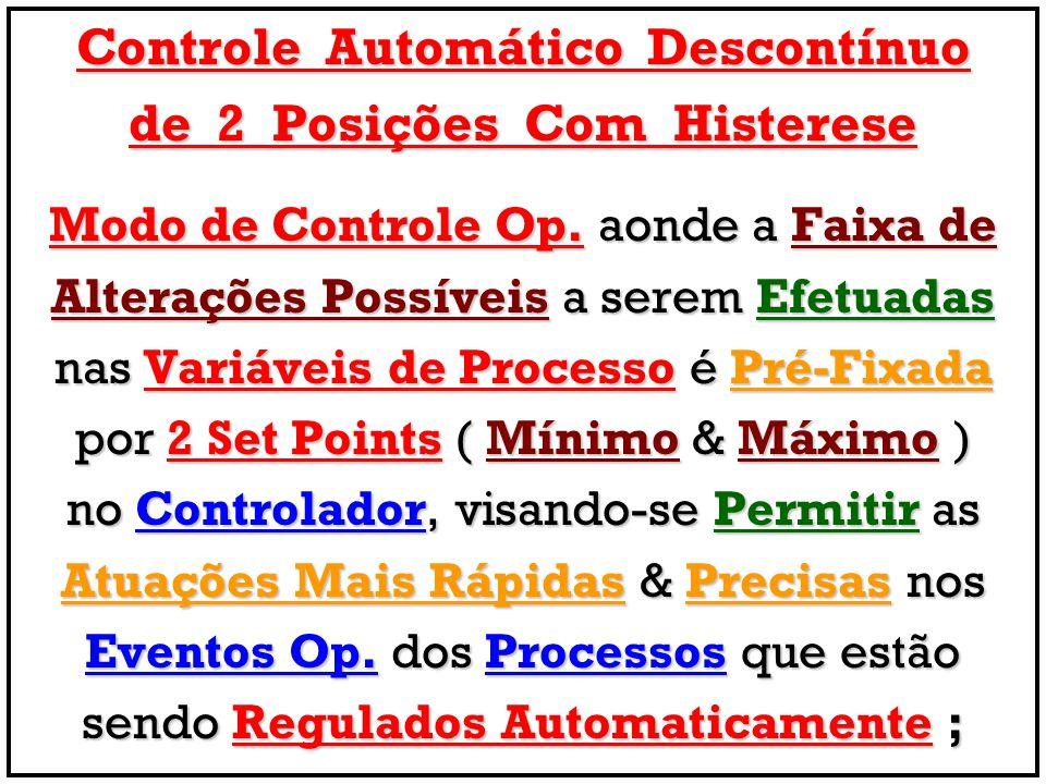 Controle Automático Descontínuo de 2 Posições Com Histerese Modo de Controle Op. aonde a Faixa de Alterações Possíveis a serem Efetuadas nas Variáveis