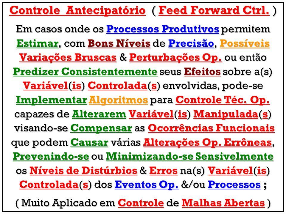 Controle Antecipatório ( Feed Forward Ctrl. ) Em casos onde os Processos Produtivos permitem Estimar, com Bons Níveis de Precisão, Possíveis Variações