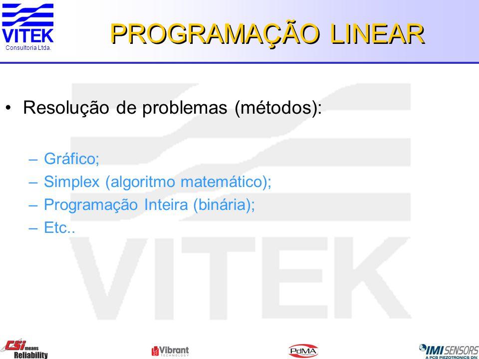 Consultoria Ltda. PROGRAMAÇÃO LINEAR Resolução de problemas (métodos): –Gráfico; –Simplex (algoritmo matemático); –Programação Inteira (binária); –Etc