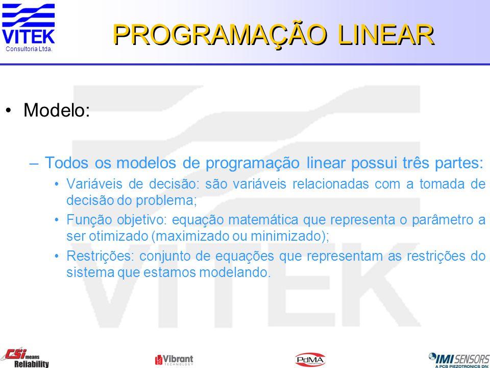 Consultoria Ltda. PROGRAMAÇÃO LINEAR Modelo: –Todos os modelos de programação linear possui três partes: Variáveis de decisão: são variáveis relaciona
