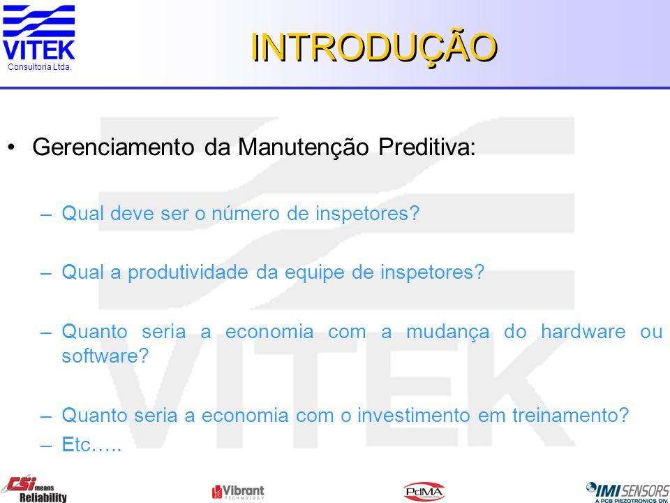 Consultoria Ltda. INTRODUÇÃO Gerenciamento da Manutenção Preditiva: –Qual deve ser o número de inspetores? –Qual a produtividade da equipe de inspetor