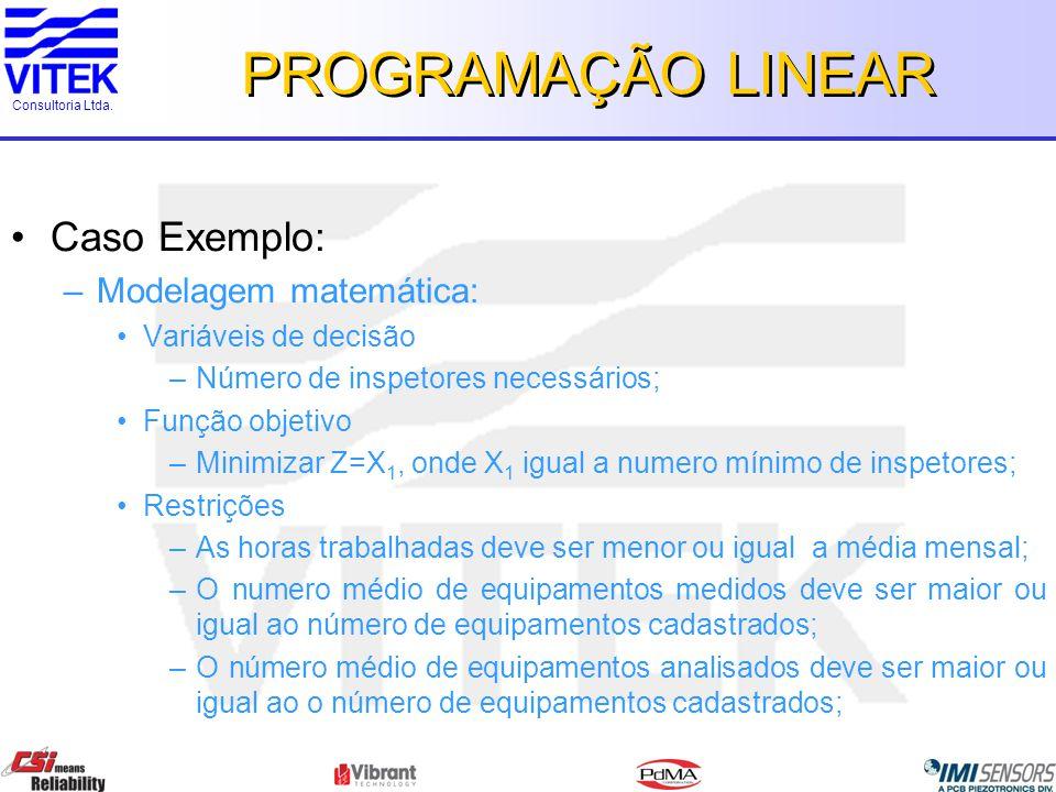 Consultoria Ltda. PROGRAMAÇÃO LINEAR Caso Exemplo: –Modelagem matemática: Variáveis de decisão –Número de inspetores necessários; Função objetivo –Min