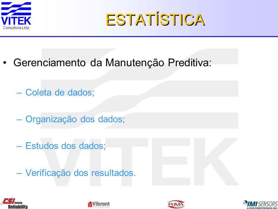 Consultoria Ltda. ESTATÍSTICA Gerenciamento da Manutenção Preditiva: –Coleta de dados; –Organização dos dados; –Estudos dos dados; –Verificação dos re