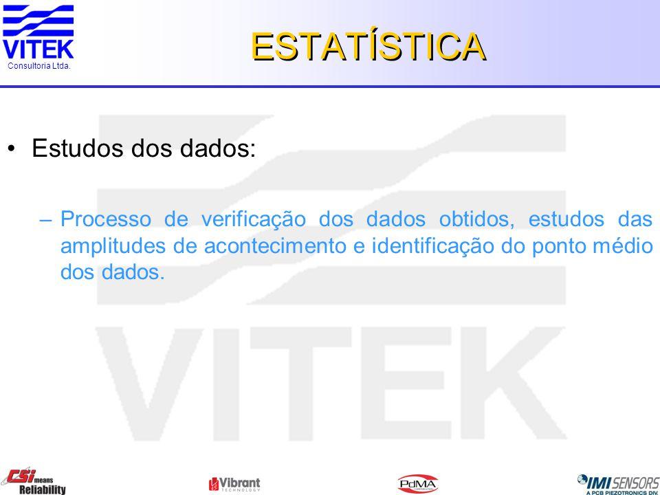 Consultoria Ltda. ESTATÍSTICA Estudos dos dados: –Processo de verificação dos dados obtidos, estudos das amplitudes de acontecimento e identificação d