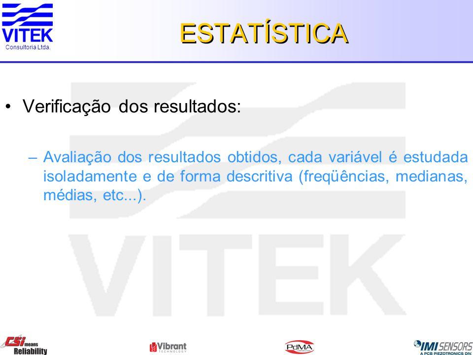 Consultoria Ltda. ESTATÍSTICA Verificação dos resultados: –Avaliação dos resultados obtidos, cada variável é estudada isoladamente e de forma descriti