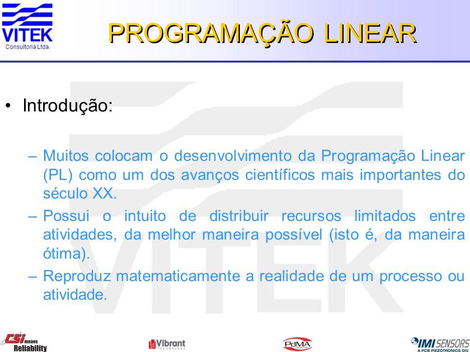 Consultoria Ltda. PROGRAMAÇÃO LINEAR Introdução: –Muitos colocam o desenvolvimento da Programação Linear (PL) como um dos avanços científicos mais imp