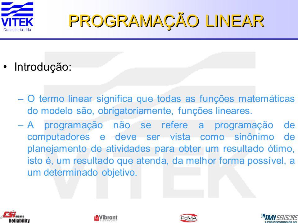Consultoria Ltda. PROGRAMAÇÃO LINEAR Introdução: –O termo linear significa que todas as funções matemáticas do modelo são, obrigatoriamente, funções l