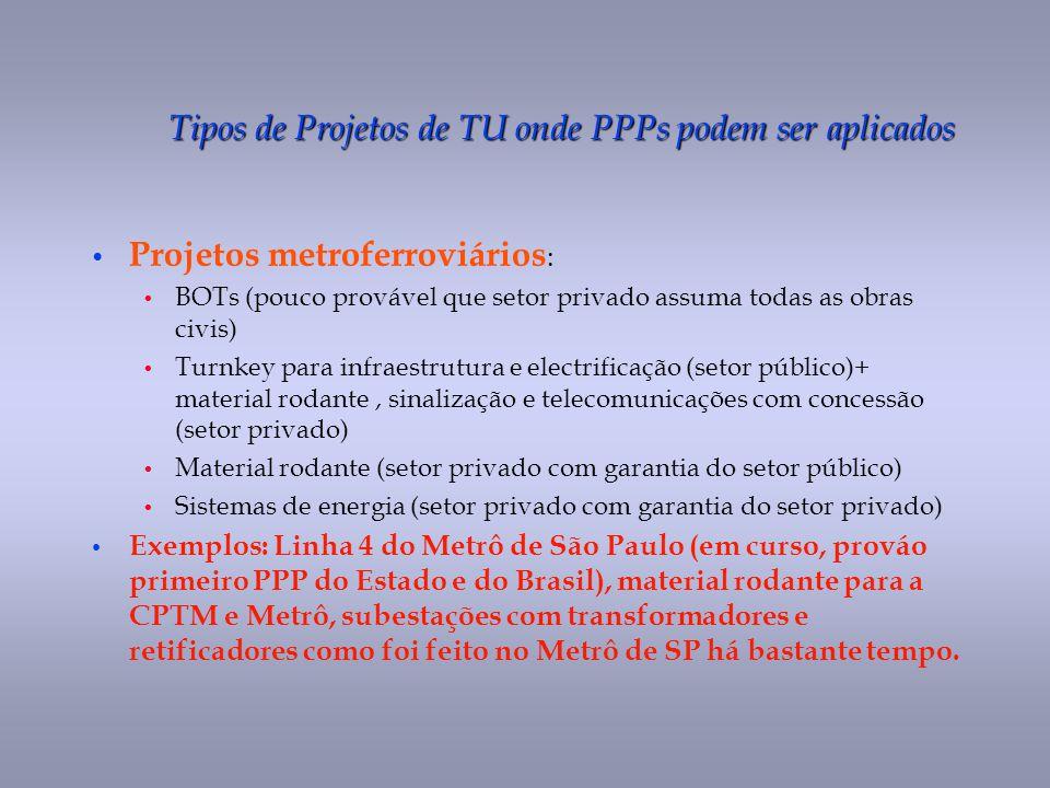 Tipos de Projetos de TU onde PPPs podem ser aplicados Projetos metroferroviários : BOTs (pouco provável que setor privado assuma todas as obras civis)