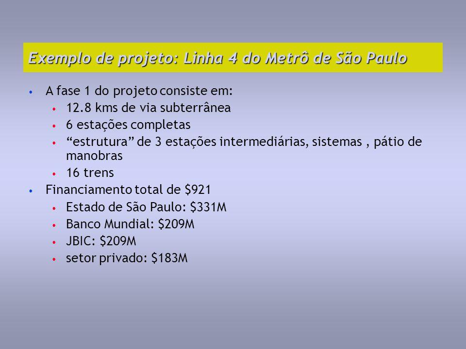 Exemplo de projeto: Linha 4 do Metrô de São Paulo A fase 1 do projeto consiste em: 12.8 kms de via subterrânea 6 estações completas estrutura de 3 est