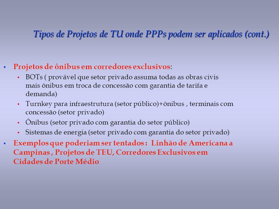Tipos de Projetos de TU onde PPPs podem ser aplicados (cont.) Projetos de ônibus em corredores exclusivos : BOTs ( provável que setor privado assuma t