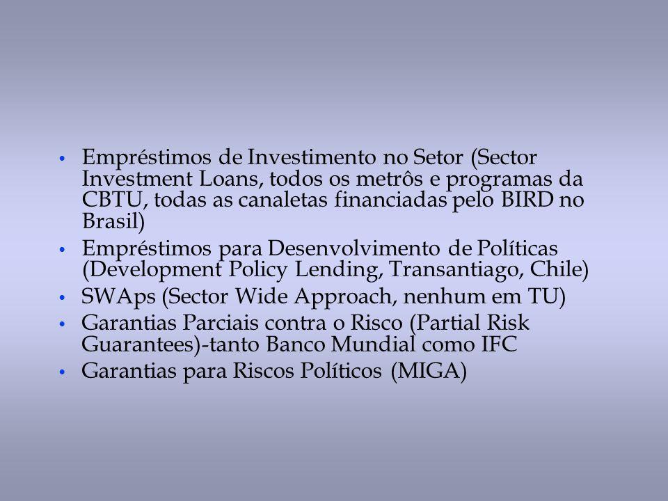 Empréstimos de Investimento no Setor (Sector Investment Loans, todos os metrôs e programas da CBTU, todas as canaletas financiadas pelo BIRD no Brasil