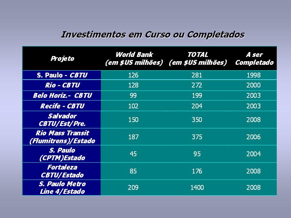 Investimentos em Curso ou Completados