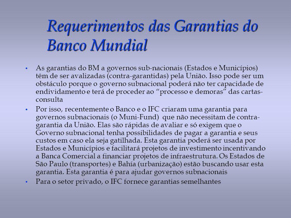 Requerimentos das Garantias do Banco Mundial As garantias do BM a governos sub-nacionais (Estados e Municípios) têm de ser avalizadas (contra-garantid