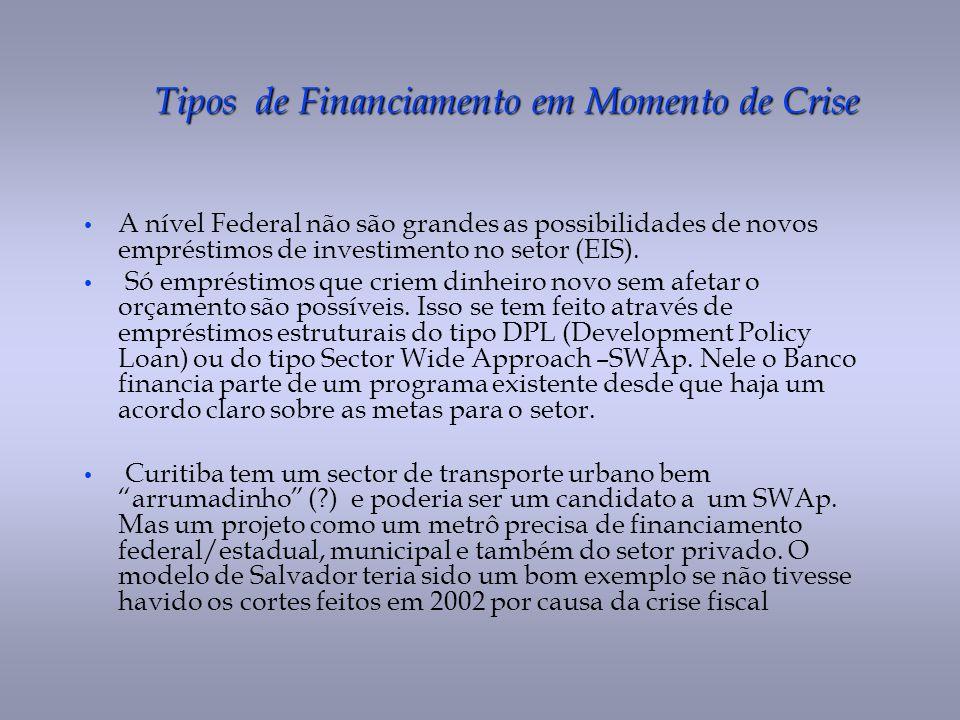 Tipos de Financiamento em Momento de Crise A nível Federal não são grandes as possibilidades de novos empréstimos de investimento no setor (EIS). Só e