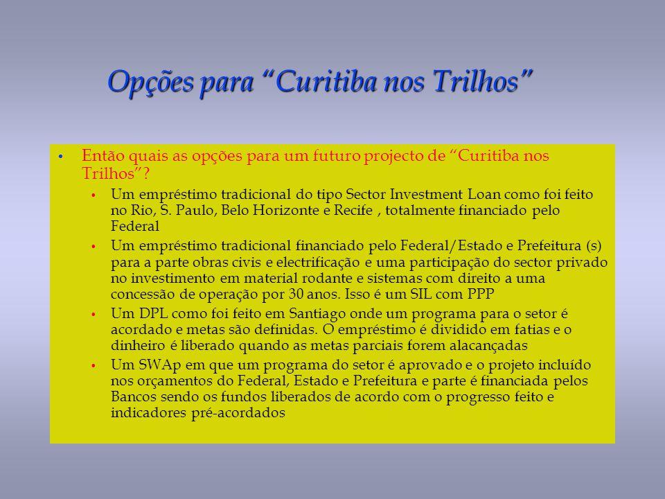 Opções para Curitiba nos Trilhos Então quais as opções para um futuro projecto de Curitiba nos Trilhos? Um empréstimo tradicional do tipo Sector Inves