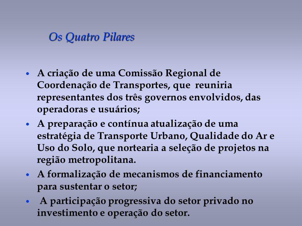 Os Quatro Pilares A criação de uma Comissão Regional de Coordenação de Transportes, que reuniria representantes dos três governos envolvidos, das oper