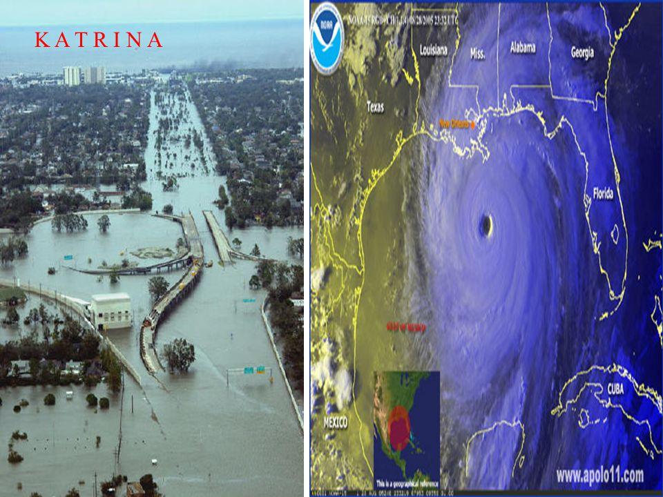 Aquecimento Global causa multiplicação de Furacões, como o Rita e o Katrina -Nas últimas 3 décadas, o número médio de Furacões no Atlântico saltou de 5 para 8 por ano e a quantidade daqueles que atingem ventos acima de 200km por hora dobrou.