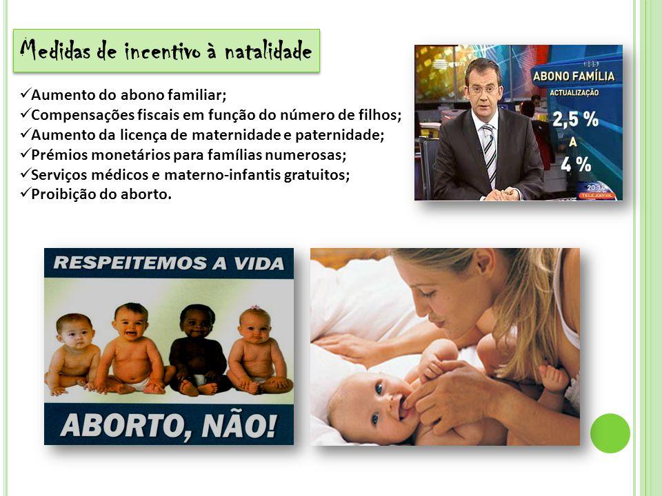 Medidas de incentivo à natalidade Aumento do abono familiar; Compensações fiscais em função do número de filhos; Aumento da licença de maternidade e p