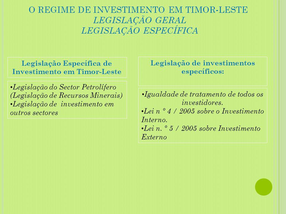 OBRIGAÇÕES DO INVESTIDOR EXTERNO : ART. 22º Cumprir as leis, regulamentos e normas em Timor- Leste; Promover o emprego de trabalhadores timorenses e s