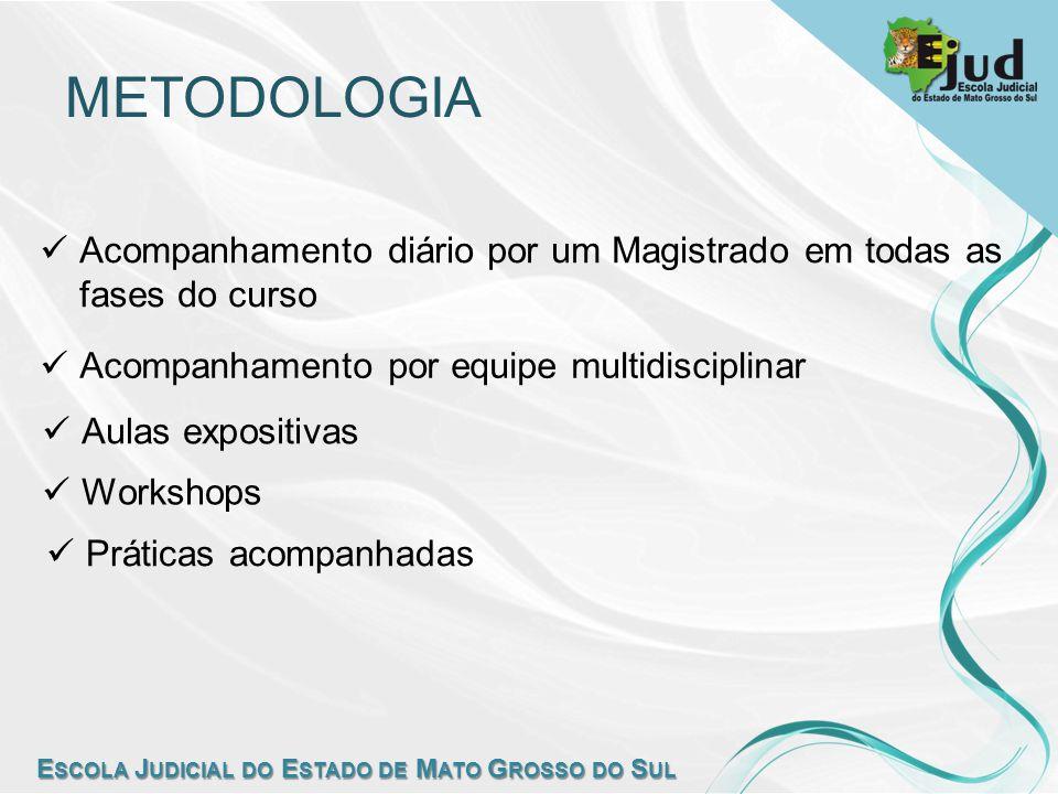 E SCOLA J UDICIAL DO E STADO DE M ATO G ROSSO DO S UL METODOLOGIA Acompanhamento diário por um Magistrado em todas as fases do curso Acompanhamento por equipe multidisciplinar Aulas expositivas Workshops Práticas acompanhadas