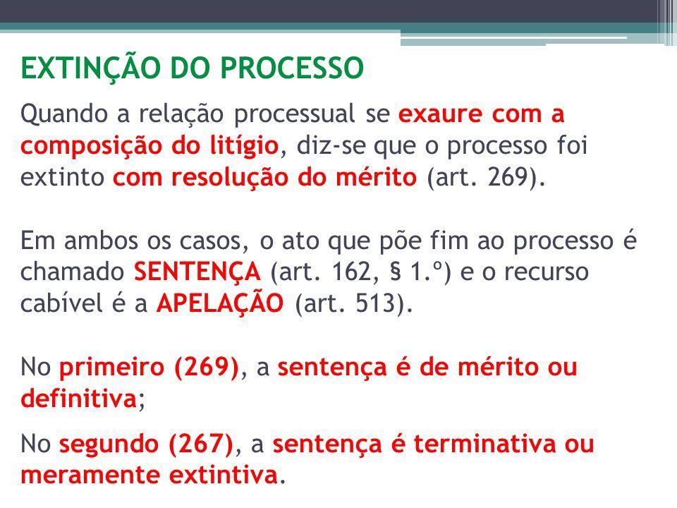 EXTINÇÃO DO PROCESSO Quando a relação processual se exaure com a composição do litígio, diz-se que o processo foi extinto com resolução do mérito (art