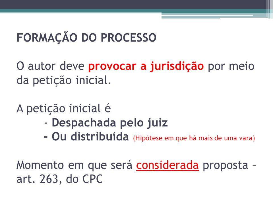 FORMAÇÃO DO PROCESSO Forma-se uma relação linear entre autor e juiz (vinculam-se).