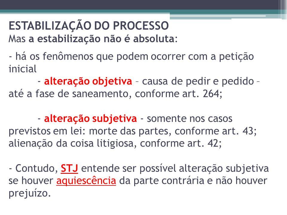 EXTINÇÃO DO PROCESSO Extinção do processo com resolução do mérito (art.