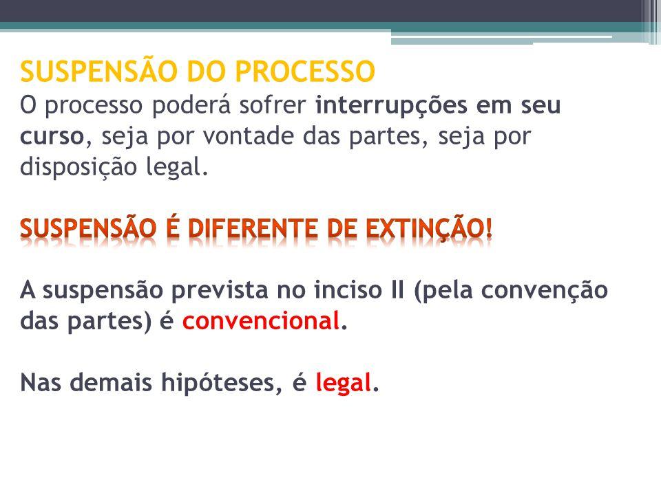 SUSPENSÃO DO PROCESSO Não se praticará ato processual durante o período de suspensão, exceto os reputados urgentes, a fim de evitar dano irreparável (art.
