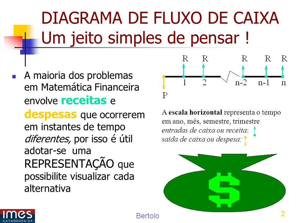 Bertolo 2 DIAGRAMA DE FLUXO DE CAIXA Um jeito simples de pensar .