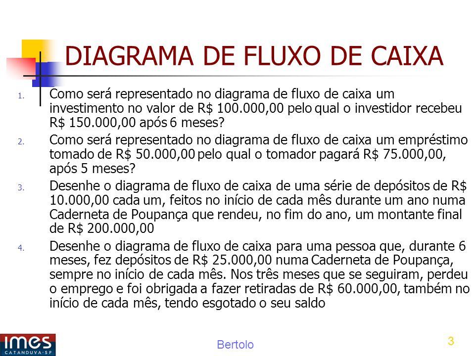 Bertolo 3 DIAGRAMA DE FLUXO DE CAIXA 1.