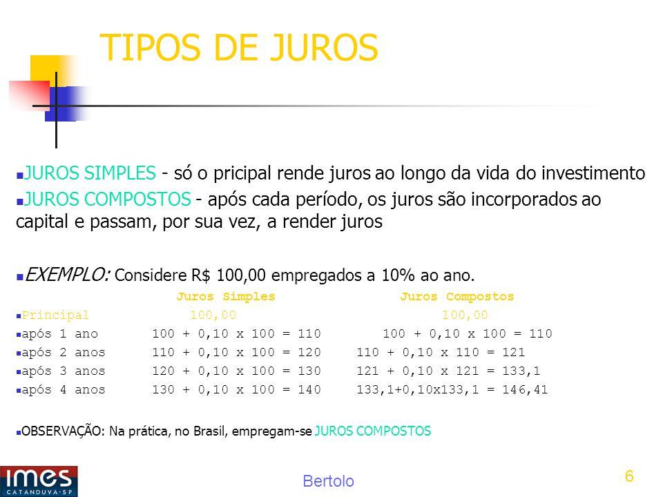 Bertolo 6 TIPOS DE JUROS JUROS SIMPLES - só o pricipal rende juros ao longo da vida do investimento JUROS COMPOSTOS - após cada período, os juros são incorporados ao capital e passam, por sua vez, a render juros EXEMPLO: Considere R$ 100,00 empregados a 10% ao ano.