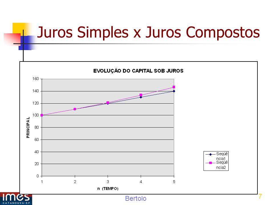 Bertolo 7 Juros Simples x Juros Compostos