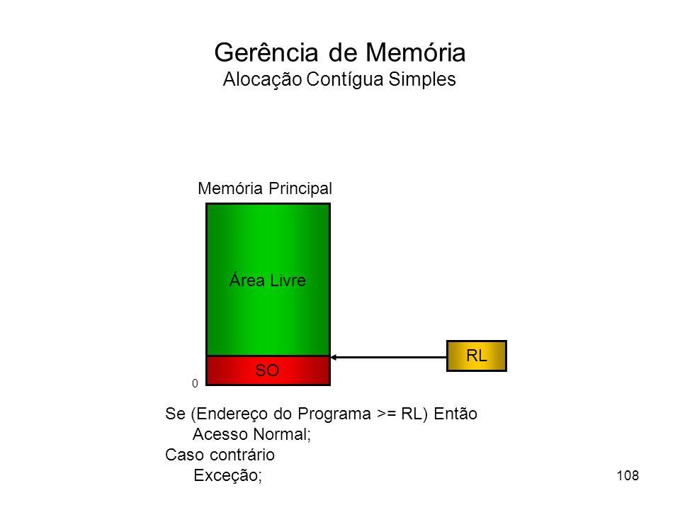 Gerência de Memória Alocação Contígua Simples Área Livre SO Memória Principal RL Se (Endereço do Programa >= RL) Então Acesso Normal; Caso contrário Exceção; 108 0