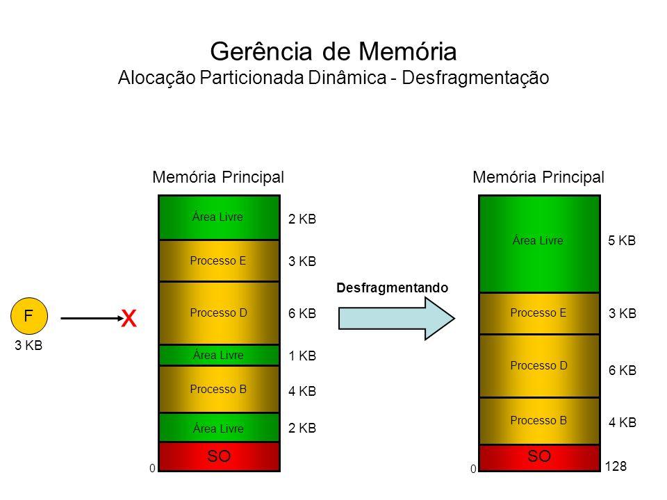 Gerência de Memória Alocação Particionada Dinâmica - Desfragmentação SO Área Livre Processo B Processo E Processo D Área Livre 1 KB 6 KB 3 KB 2 KB 4 KB 2 KB Área Livre Memória Principal F 3 KB x SO Processo B Processo E Processo D 3 KB 6 KB 4 KB Área Livre Memória Principal 5 KB Desfragmentando 128 0 0