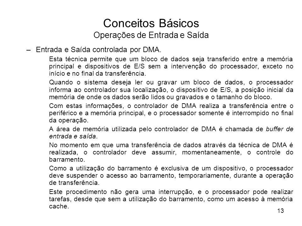 Conceitos Básicos Operações de Entrada e Saída –Entrada e Saída controlada por DMA.