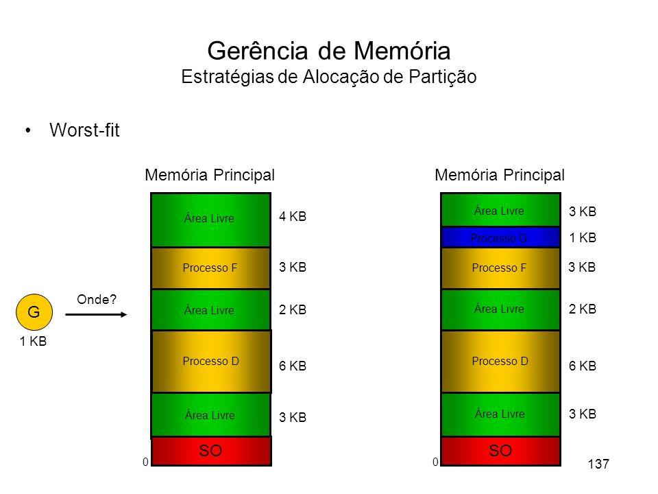 Gerência de Memória Estratégias de Alocação de Partição Worst-fit SO Processo D 1 KB 6 KB 3 KB 2 KB Área Livre Memória Principal Processo F 3 KB 137 Área Livre Processo G 3 KB G 1 KB SO Processo D 2 KB 6 KB 4 KB 3 KB Área Livre Processo F 3 KB Área Livre Onde.